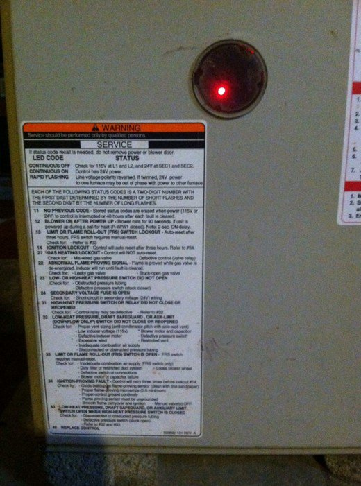 Furnace Saskatoon Led Code Pro Service Mechanical