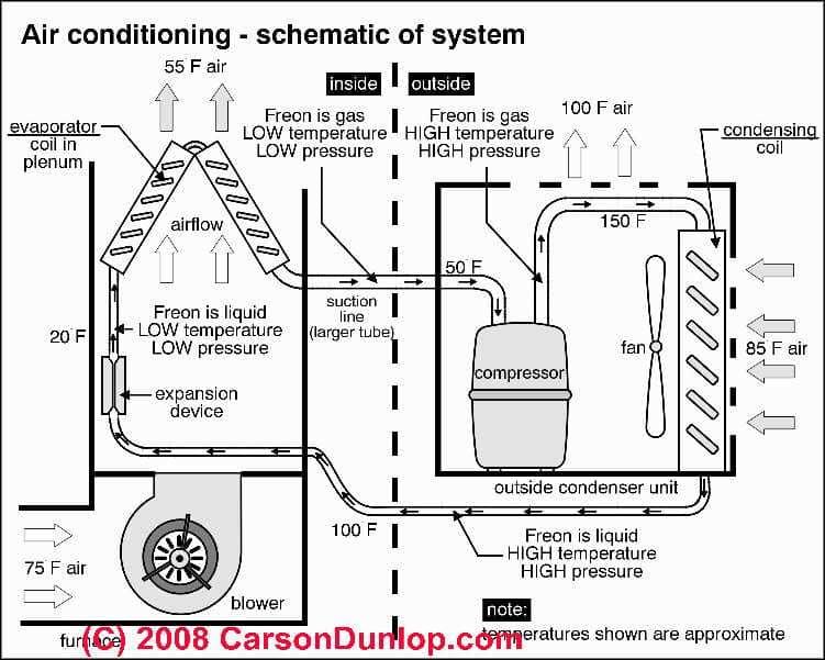 Ac Schematic | Wiring Diagram on